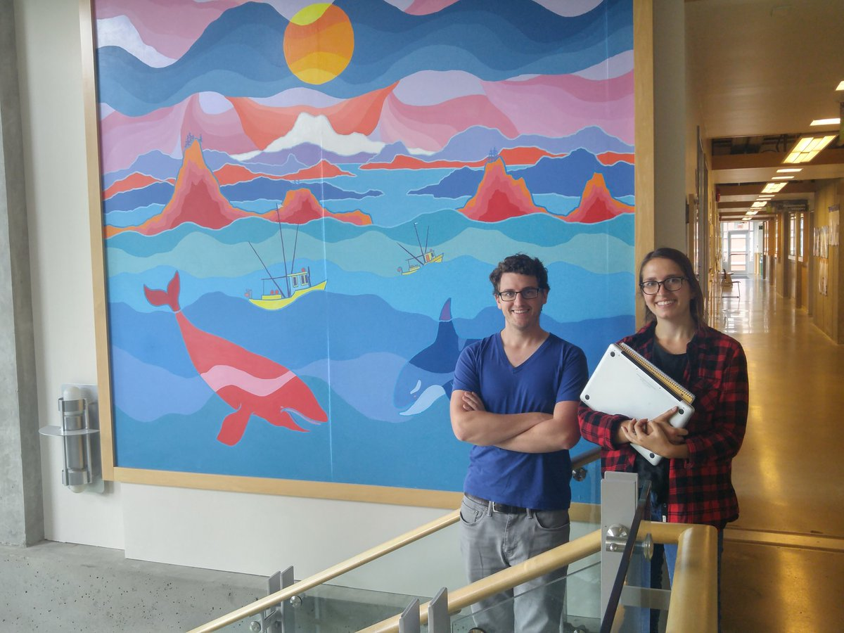 Tyler and Ilona stand in front of the Ted Harrison at UVic Geography.