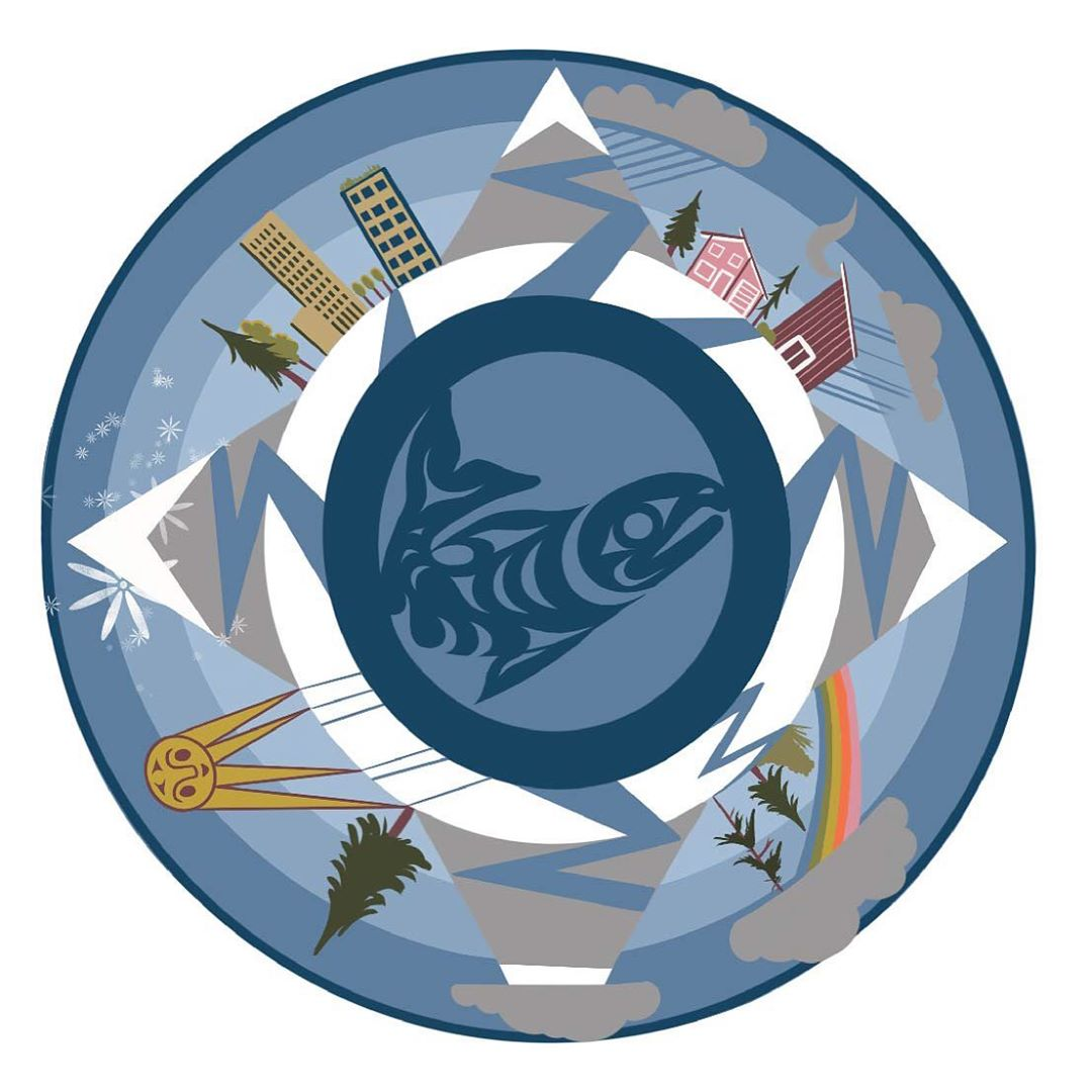 A circle in shades of blue with a smaller circle containing a salmon and the larger ring of the outer concentric circle containing buildings and ecosystem aspects
